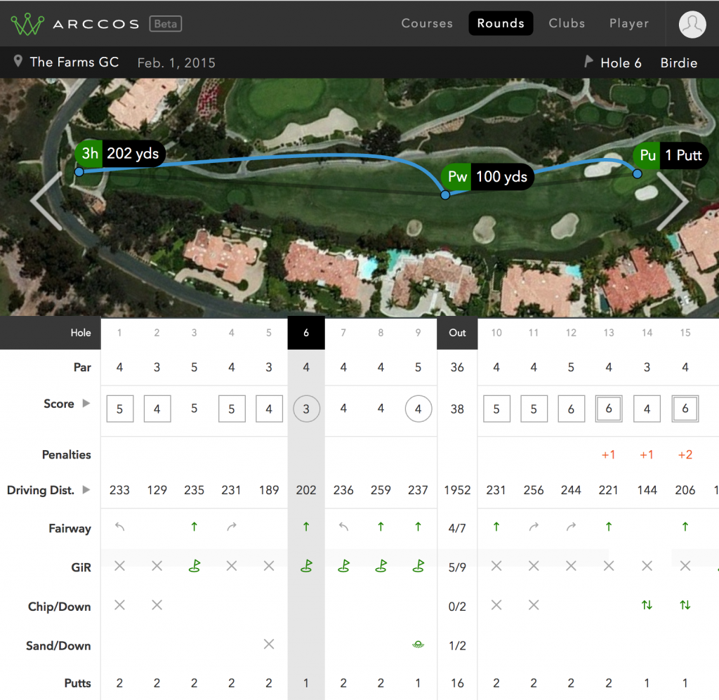Use the Arccos app to see where you hit every shot.